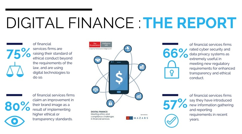 Digital Finance: Meeting Ethics & Compliance Challenges in ...